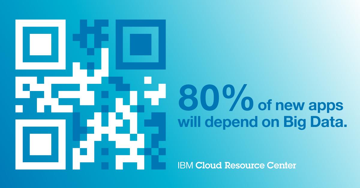 IBMNR_Cloud_Template_Mobile_3.jpg