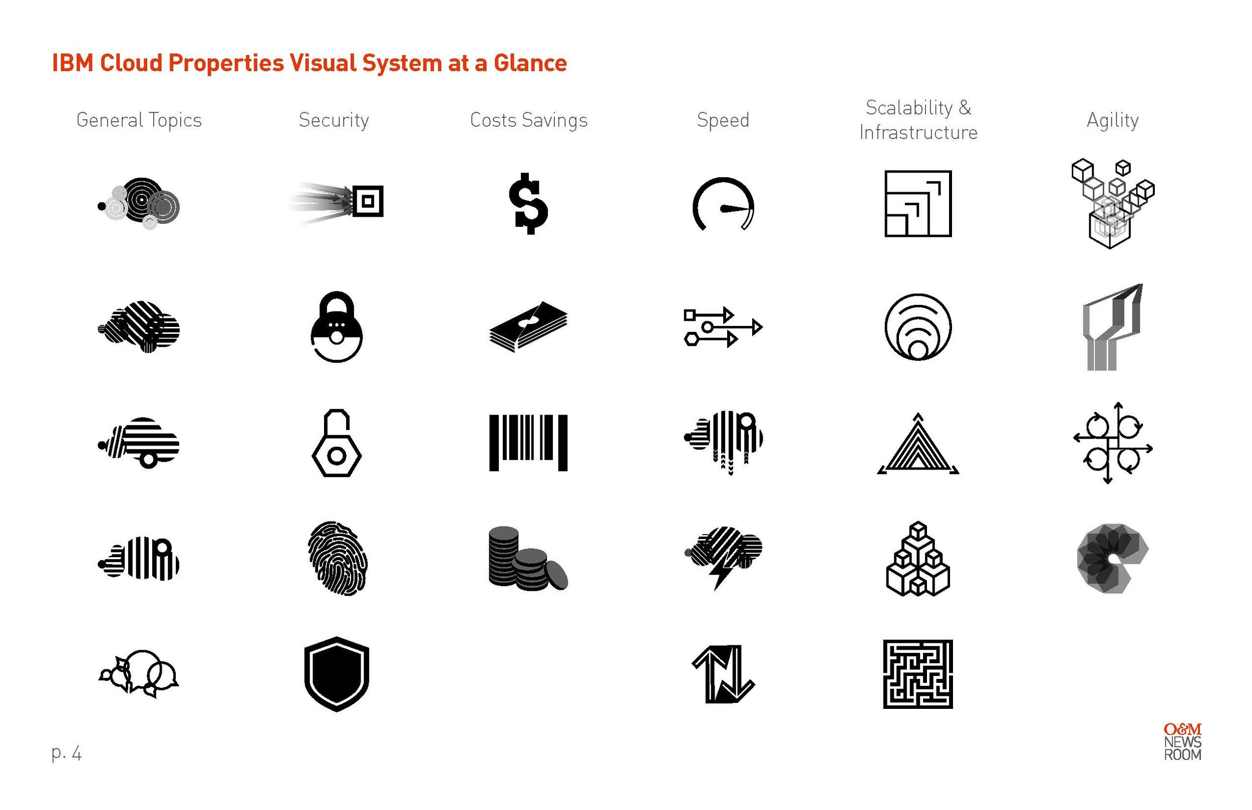 IBMNR_Cloud_Always_On_Social_Visual_Systems_Tone_of_Voice_042815_Page_04.jpg
