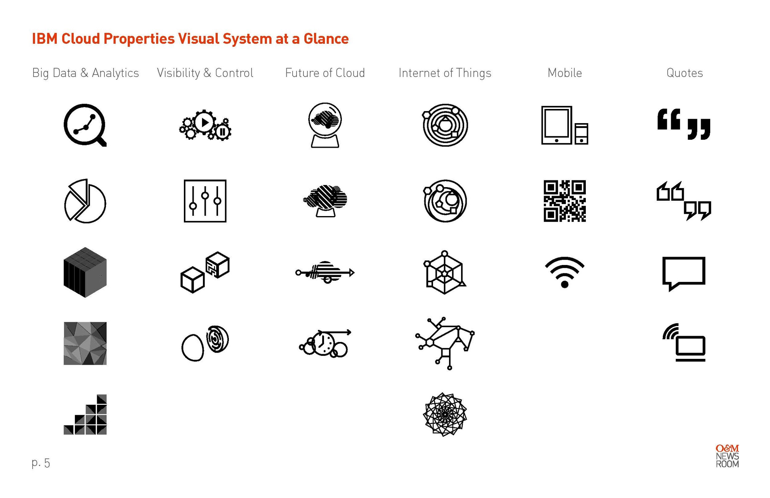 IBMNR_Cloud_Always_On_Social_Visual_Systems_Tone_of_Voice_042815_Page_05.jpg