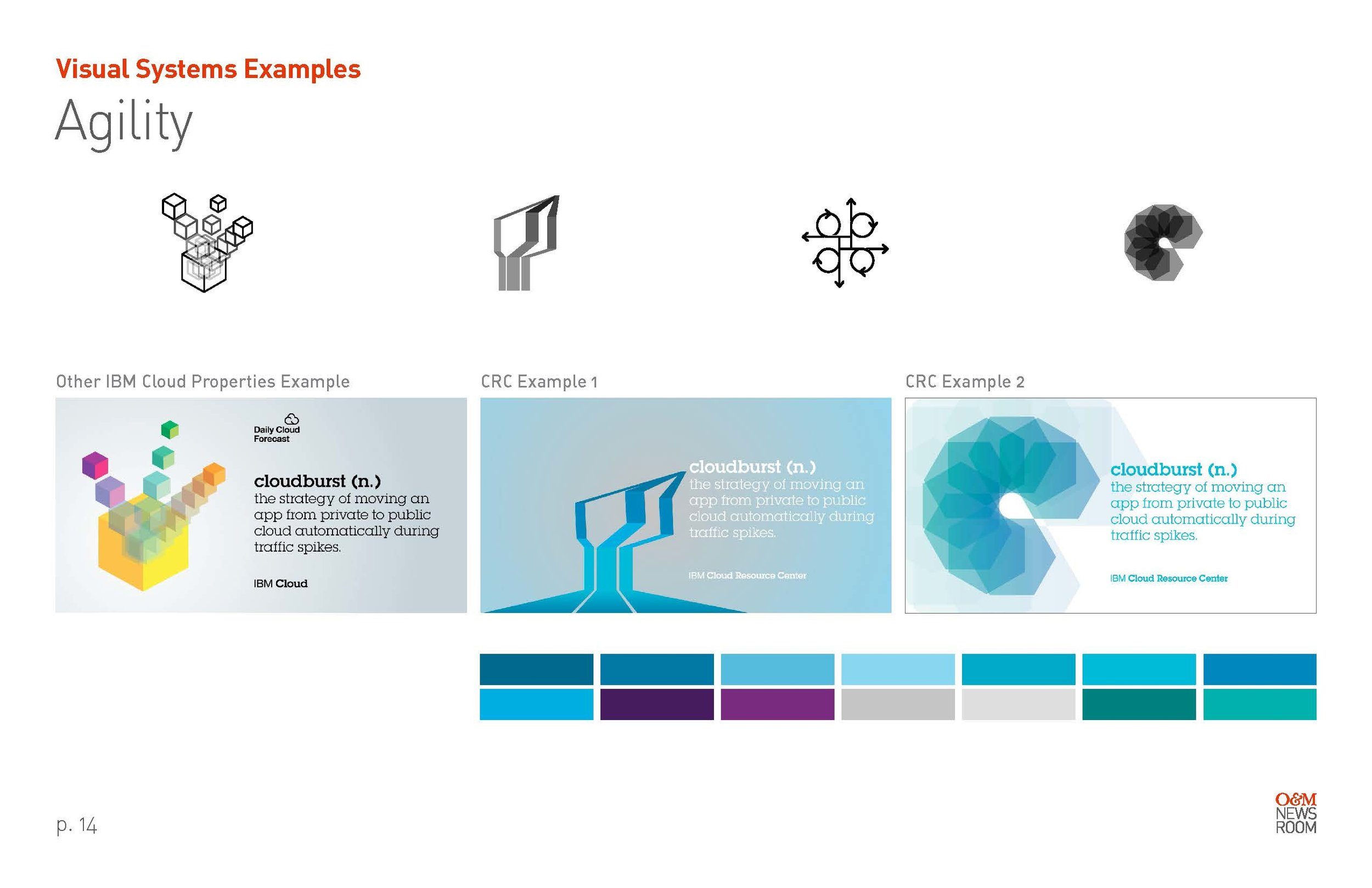 IBMNR_Cloud_Always_On_Social_Visual_Systems_Tone_of_Voice_042815_Page_14.jpg