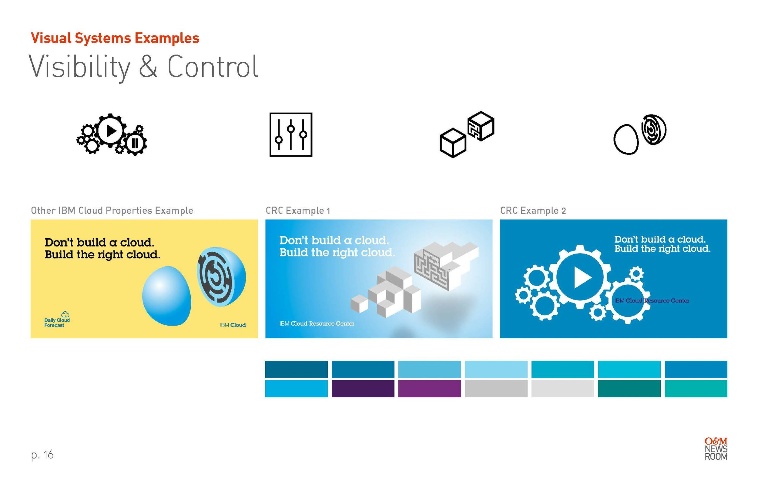 IBMNR_Cloud_Always_On_Social_Visual_Systems_Tone_of_Voice_042815_Page_16.jpg