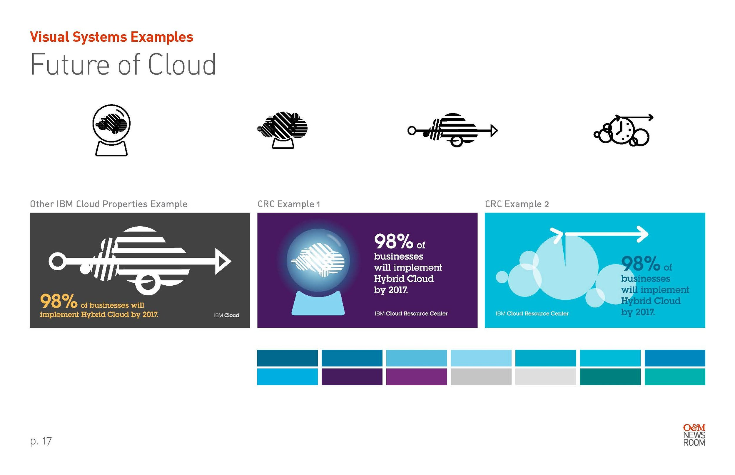IBMNR_Cloud_Always_On_Social_Visual_Systems_Tone_of_Voice_042815_Page_17.jpg