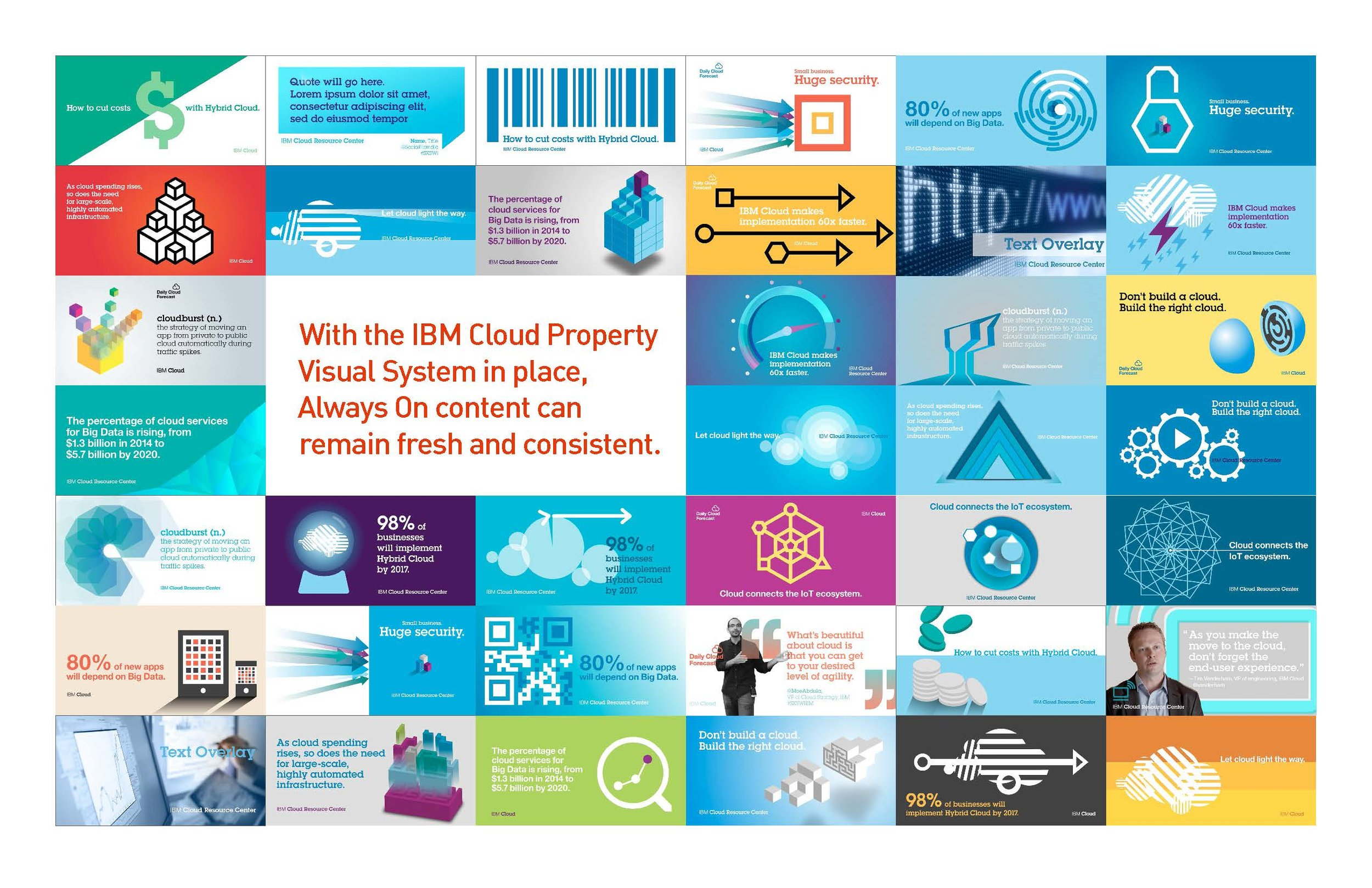 IBMNR_Cloud_Always_On_Social_Visual_Systems_Tone_of_Voice_042815_Page_22.jpg