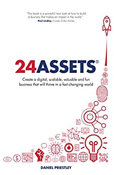"""24 Assets by DanielPresstley - """"Makes you look at what assest you have within your business"""