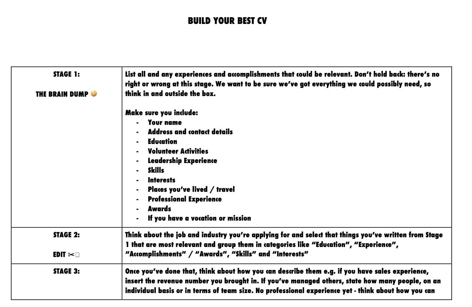 BUILD YOUR BEST CV.jpg