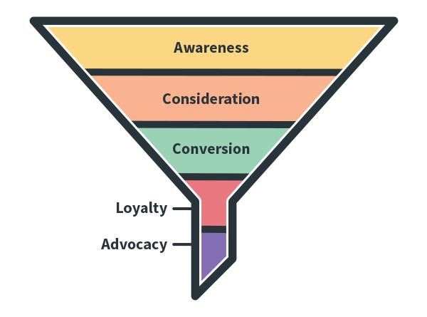 marketing-funnel.jpg