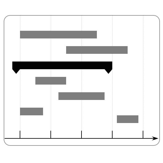 Gantt-chart-textless1.png