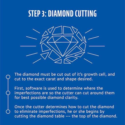 ashes-to-diamonds-cutting-phase.jpg