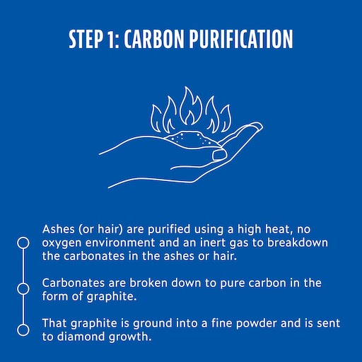 ashes-to-diamonds-carbon-purification.jpg