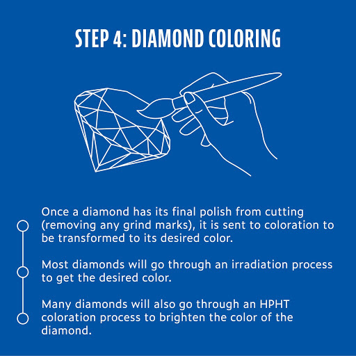 ashes-to-diamonds-coloring-phase.jpg