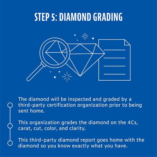 ashes-to-diamonds-grading-phase.jpg