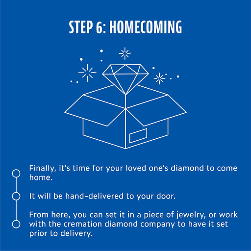 ashes-to-diamonds-homecoming.jpg