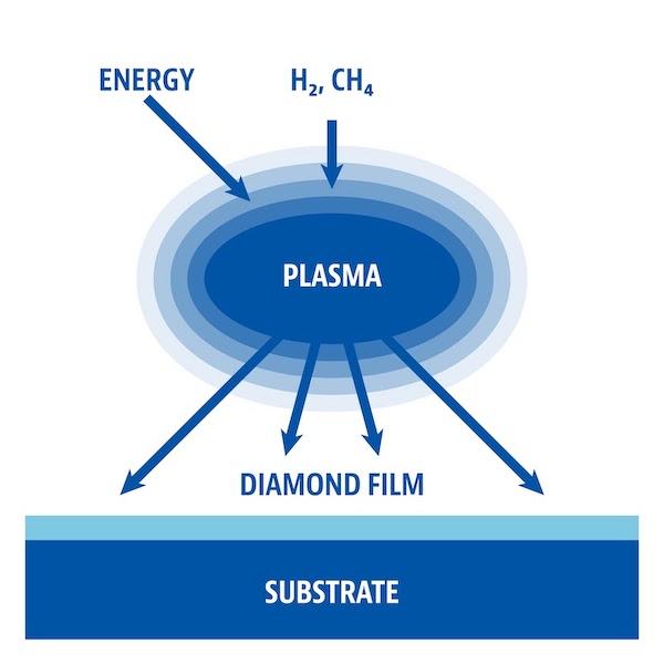 ashes-to-diamonds-CVD-machine.jpg