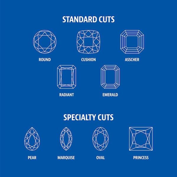 ashes-to-diamonds-popular-diamond-cuts.jpg