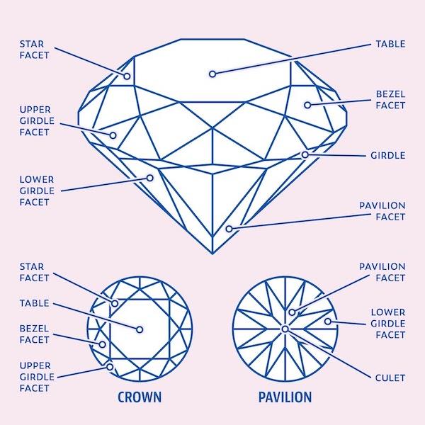 ashes-to-diamonds-parts-of-a-diamond.jpg