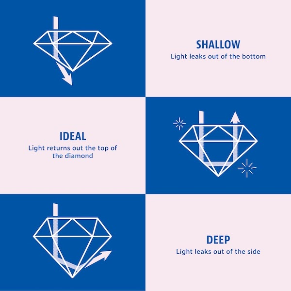 ashes-to-diamonds-cut-clarity.jpg