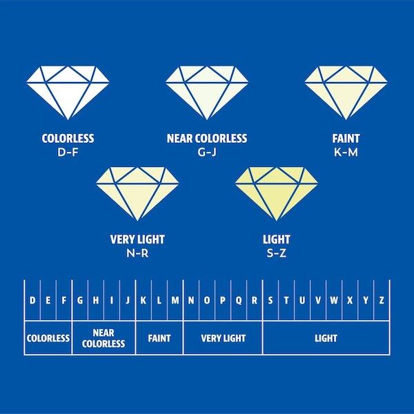 ashes-to-diamonds-color-grade.jpg