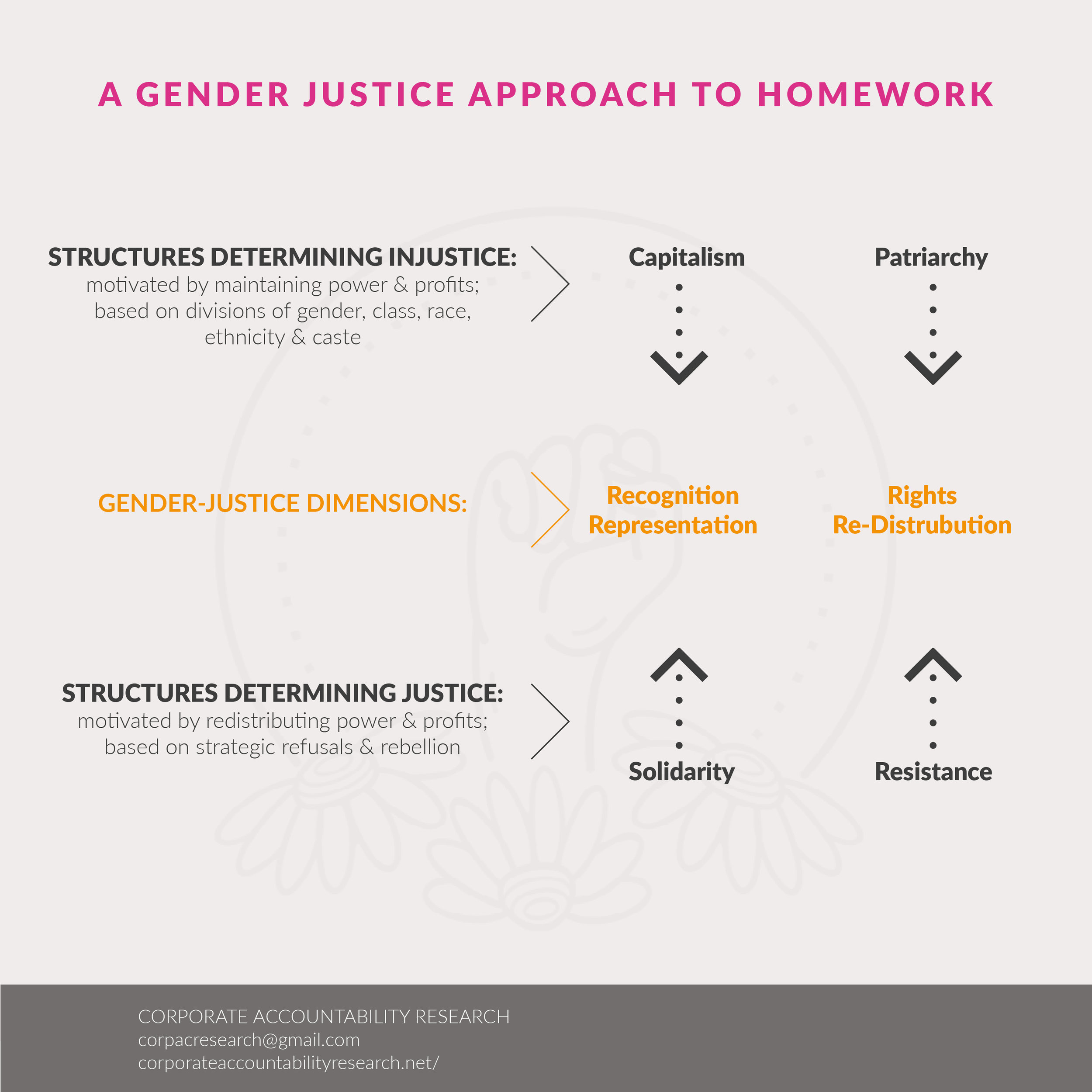 genderjusticeapproach.jpg
