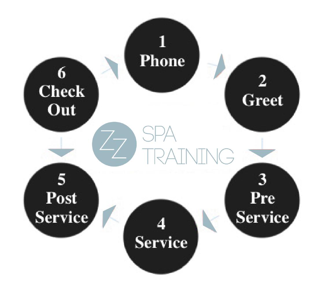 training-chart-01.png