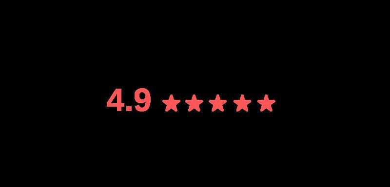 best google reviews