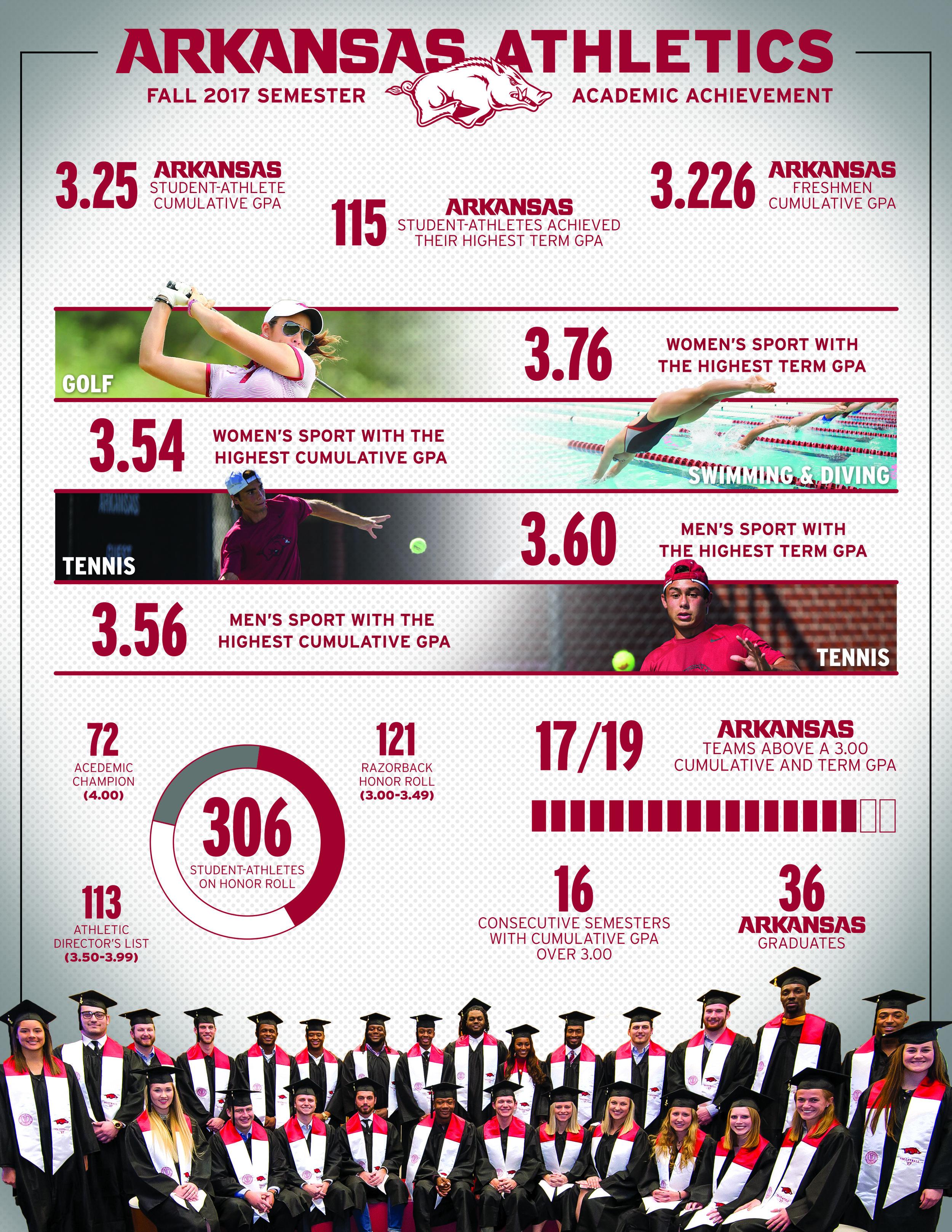 2017 Academic Infographic.jpg