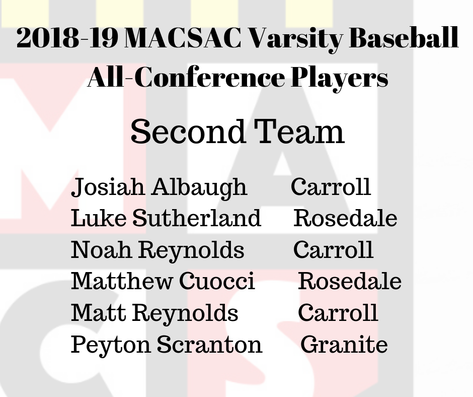 2018-19 MACSAC Varsity Baseball All-Conference Players First Team_ Danny Blair Carroll Dellon White Granite Bryce Schmidt Harford Tyler Neal Granite Tyler Ballie Granite Jinwoo An Carroll (1).png