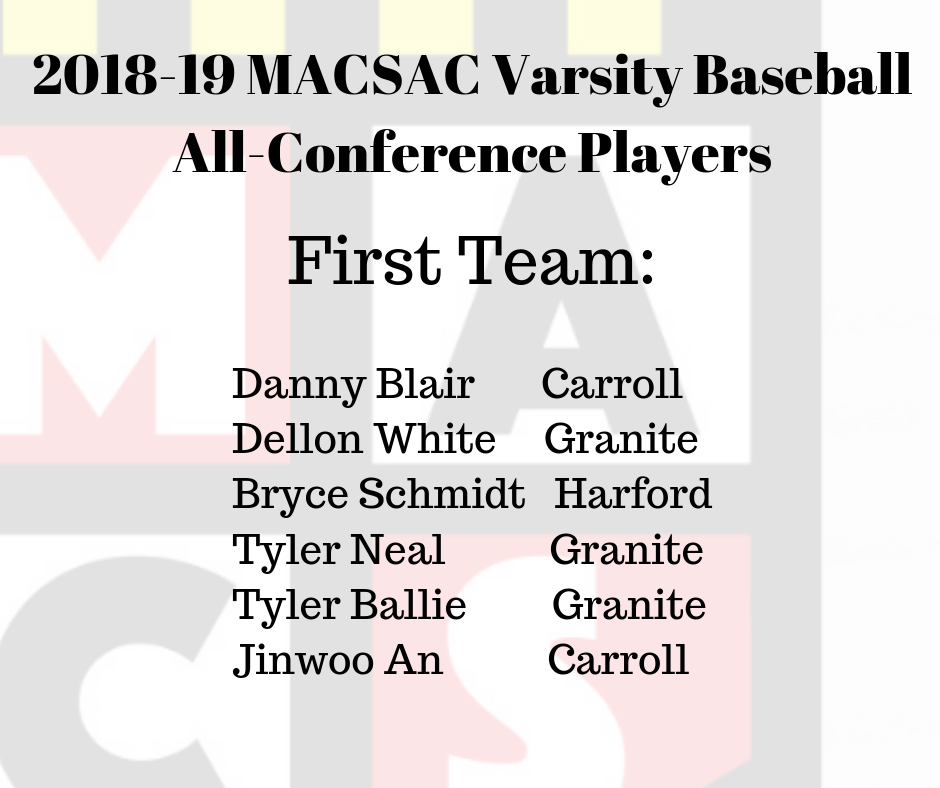 2018-19 MACSAC Varsity Baseball All-Conference Players First Team_ Danny Blair Carroll Dellon White Granite Bryce Schmidt Harford Tyler Neal Granite Tyler Ballie Granite Jinwoo An Carroll.png
