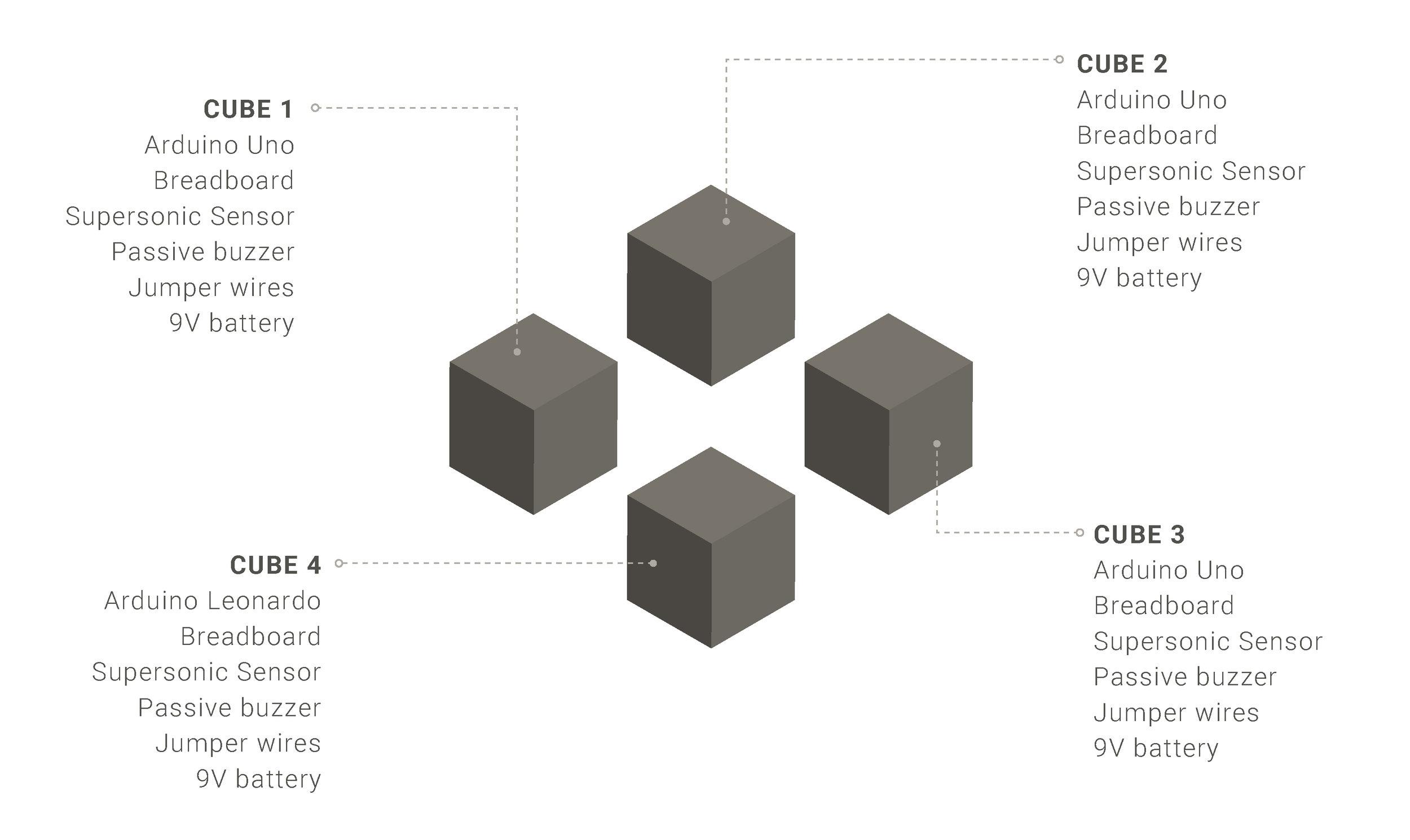cube information.jpg