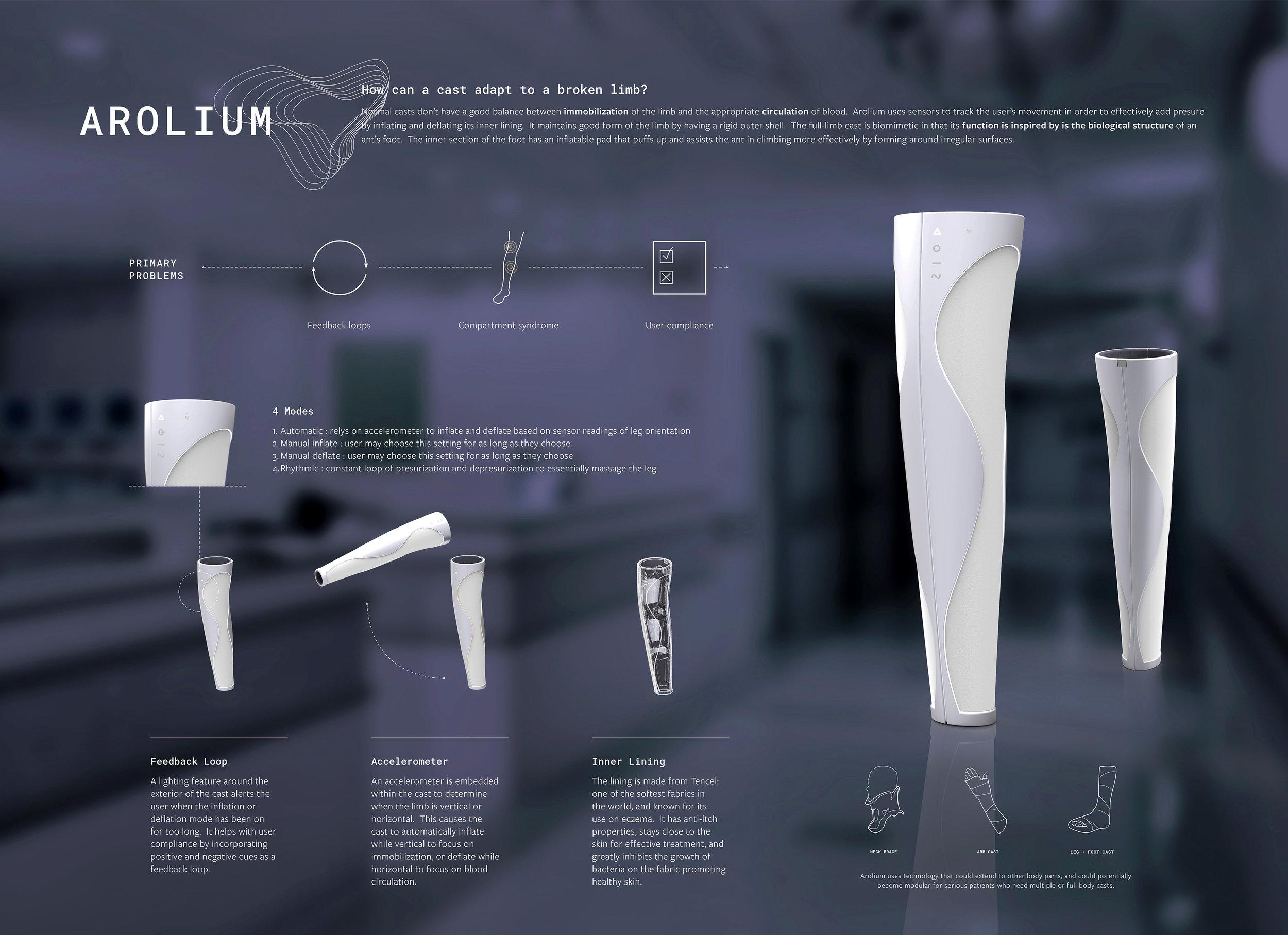 Arolium poster.jpg