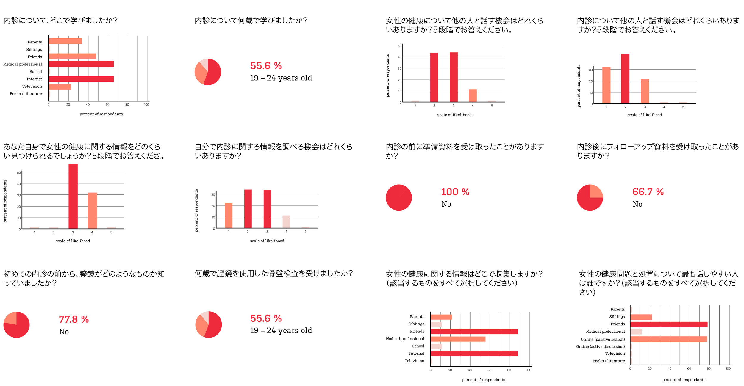 graph jap existing knowledge.jpg