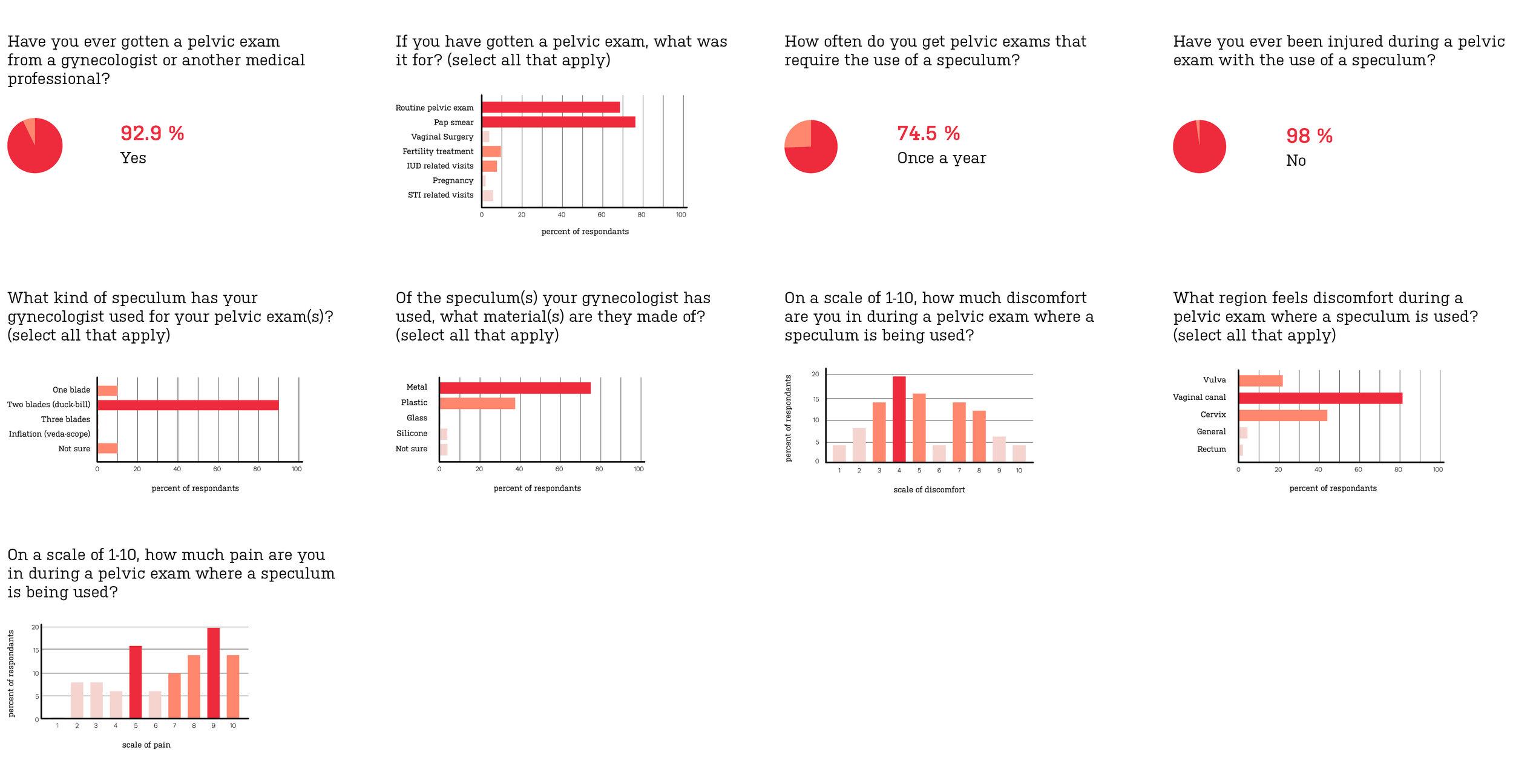 graph global procedure.jpg
