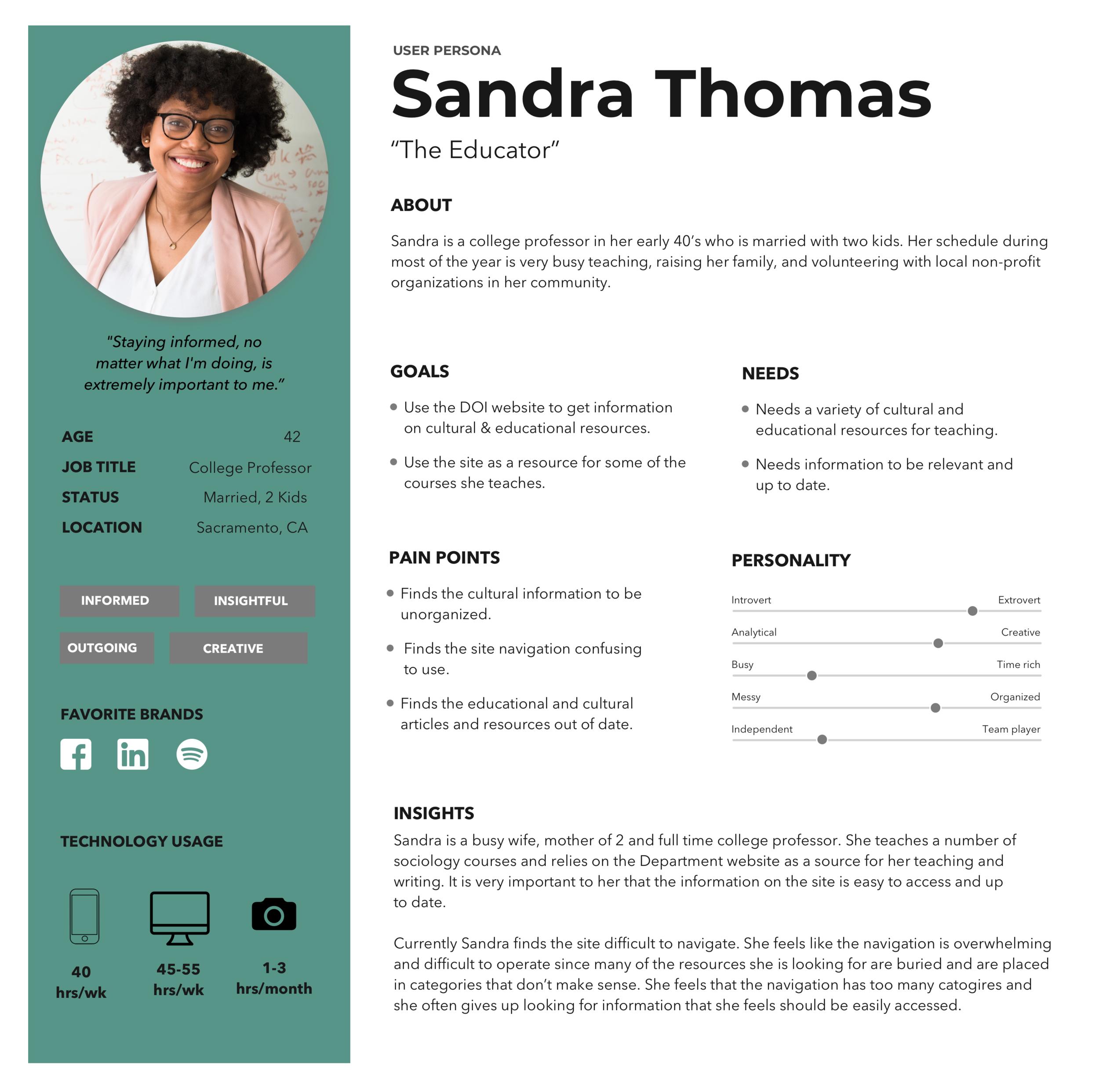 Sandra-Persona-V2.png