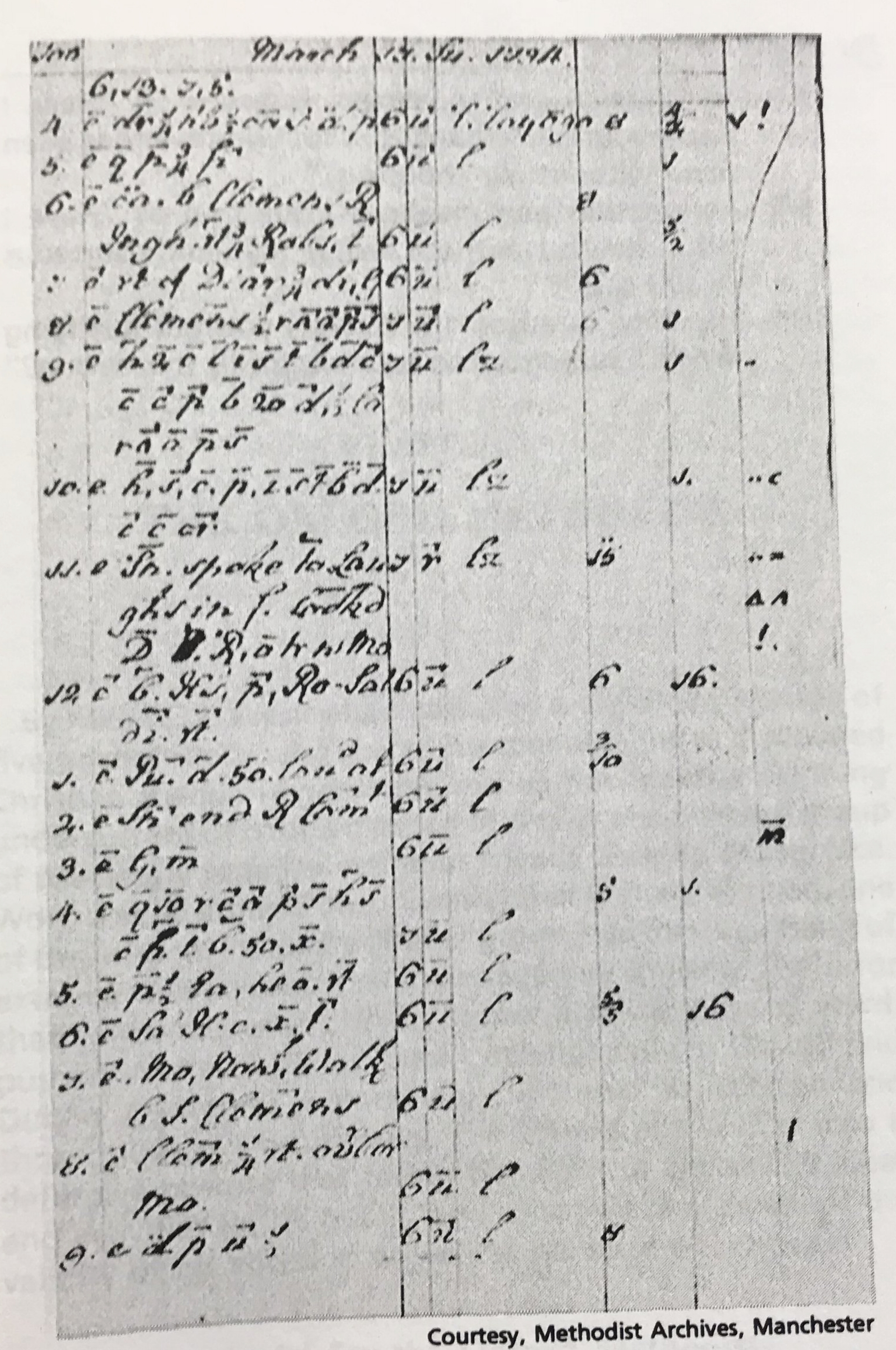 A page from Wesley's Oxford Diary; the entry for March 17, 1734.