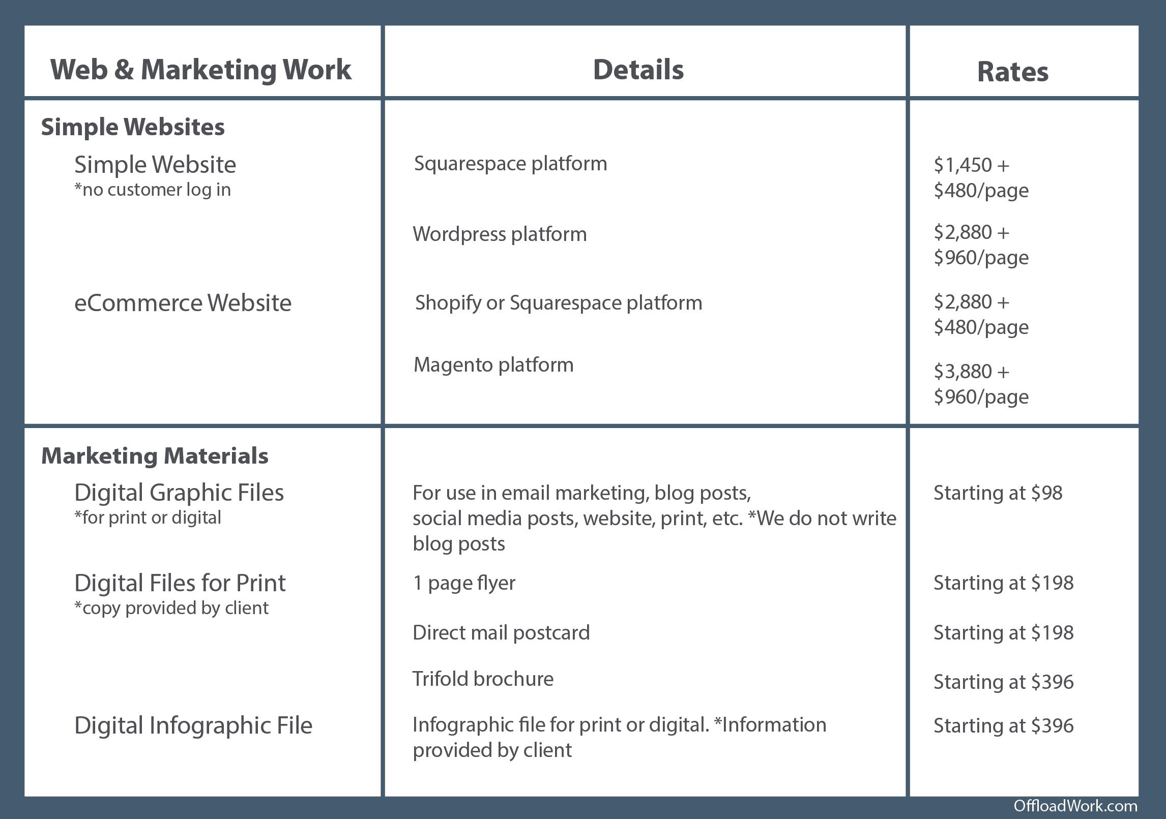 website-rates