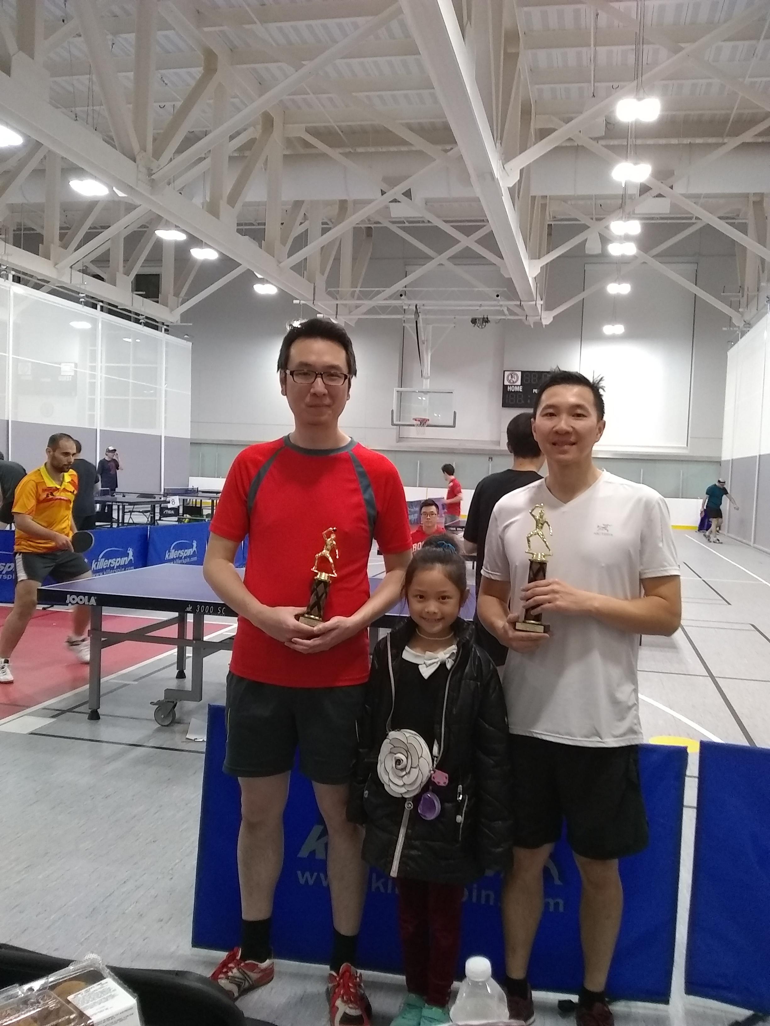 U1200 Champion and Runner-up