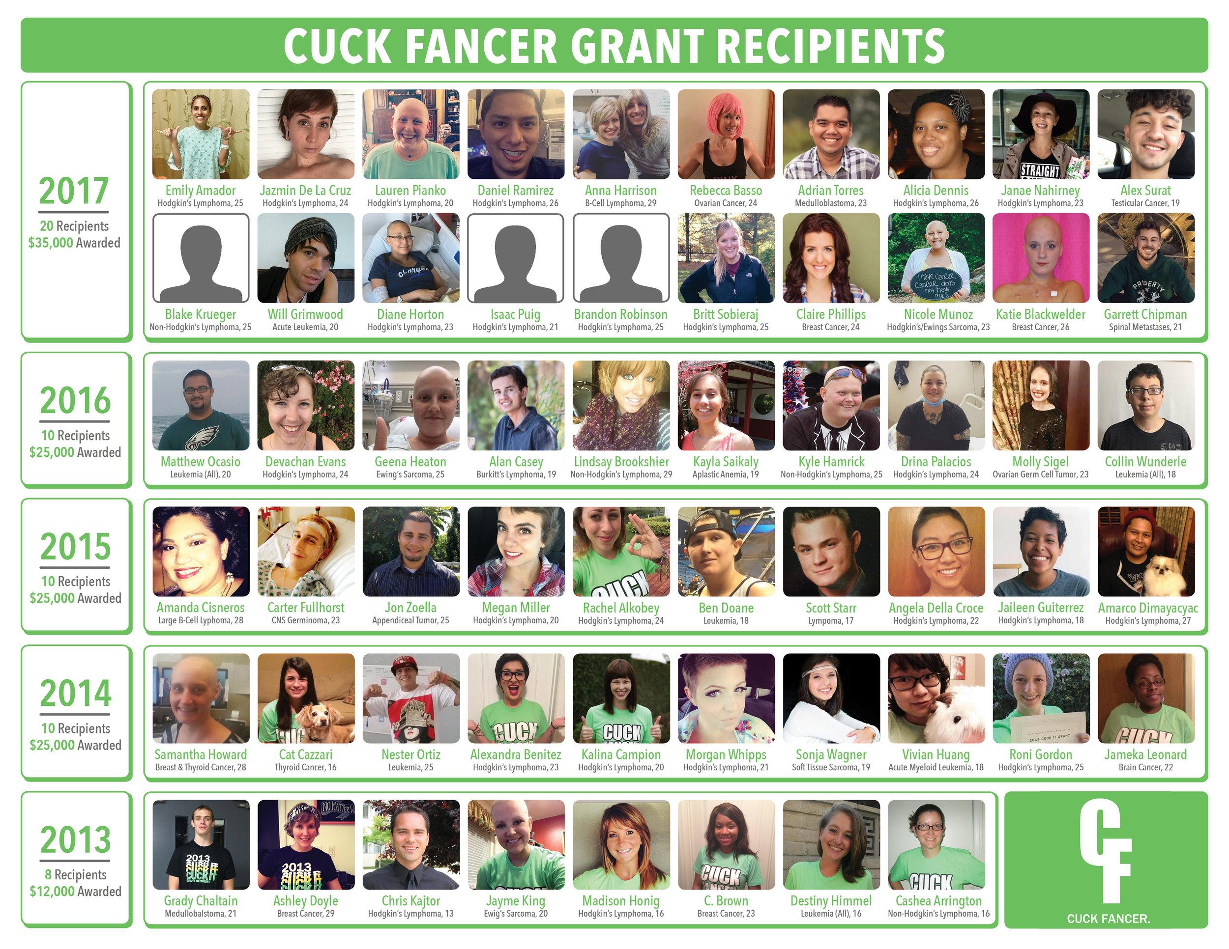 CF_Grant-Recipients_2017.jpg