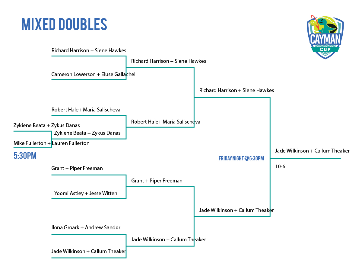 Mixed Doubles.jpg