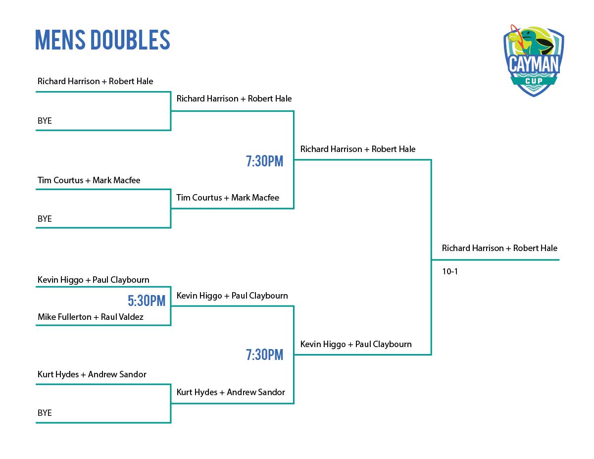 Men's Doubles.jpg