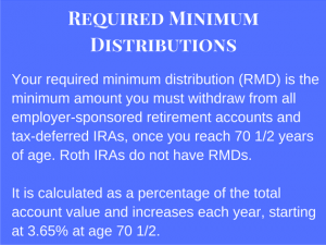 RMD-Graphic-300x225.png