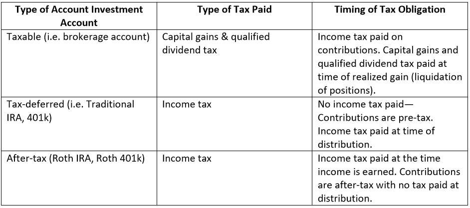 tax-chart