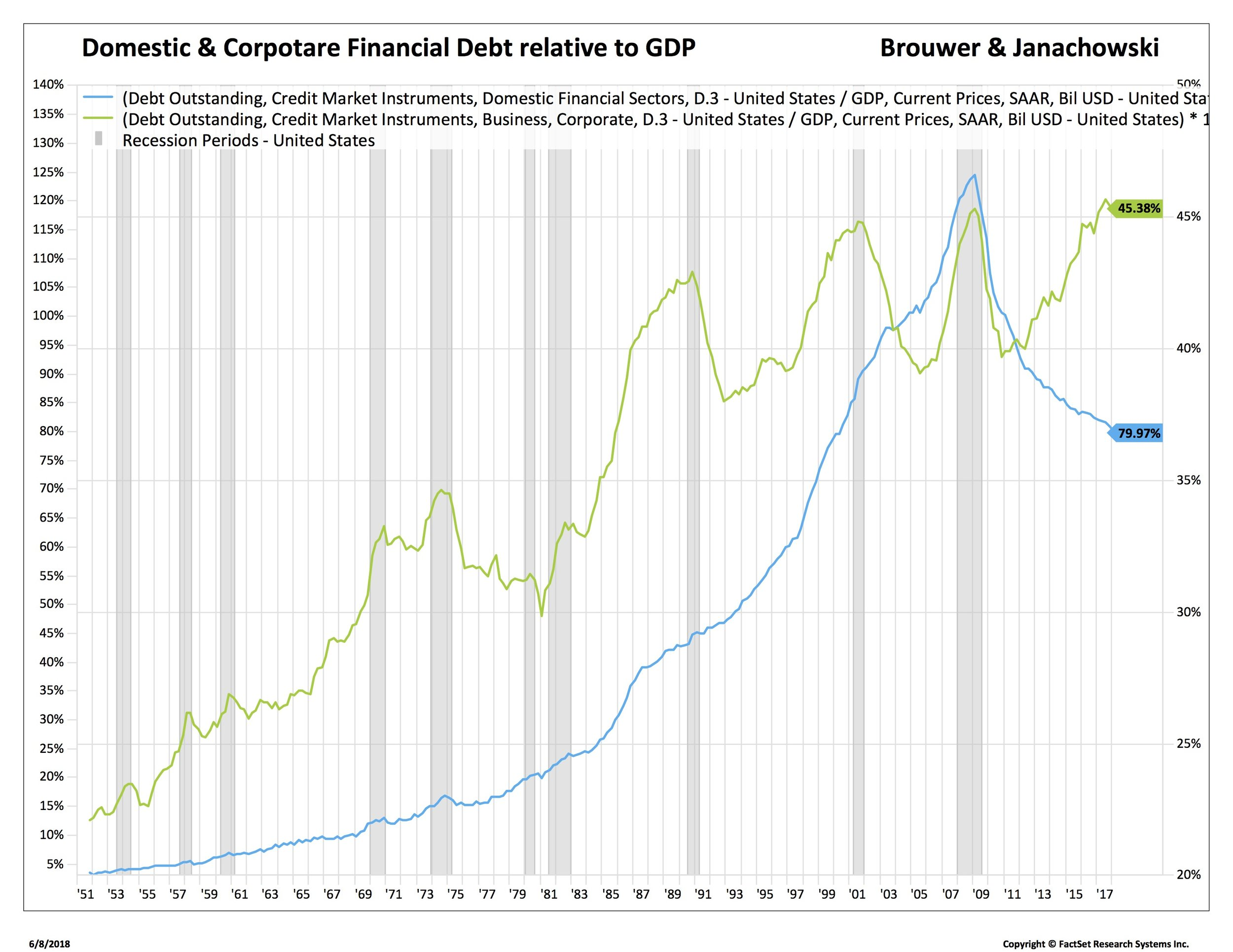 domestic fin sector debt_TWTR4301996-OTC.jpg