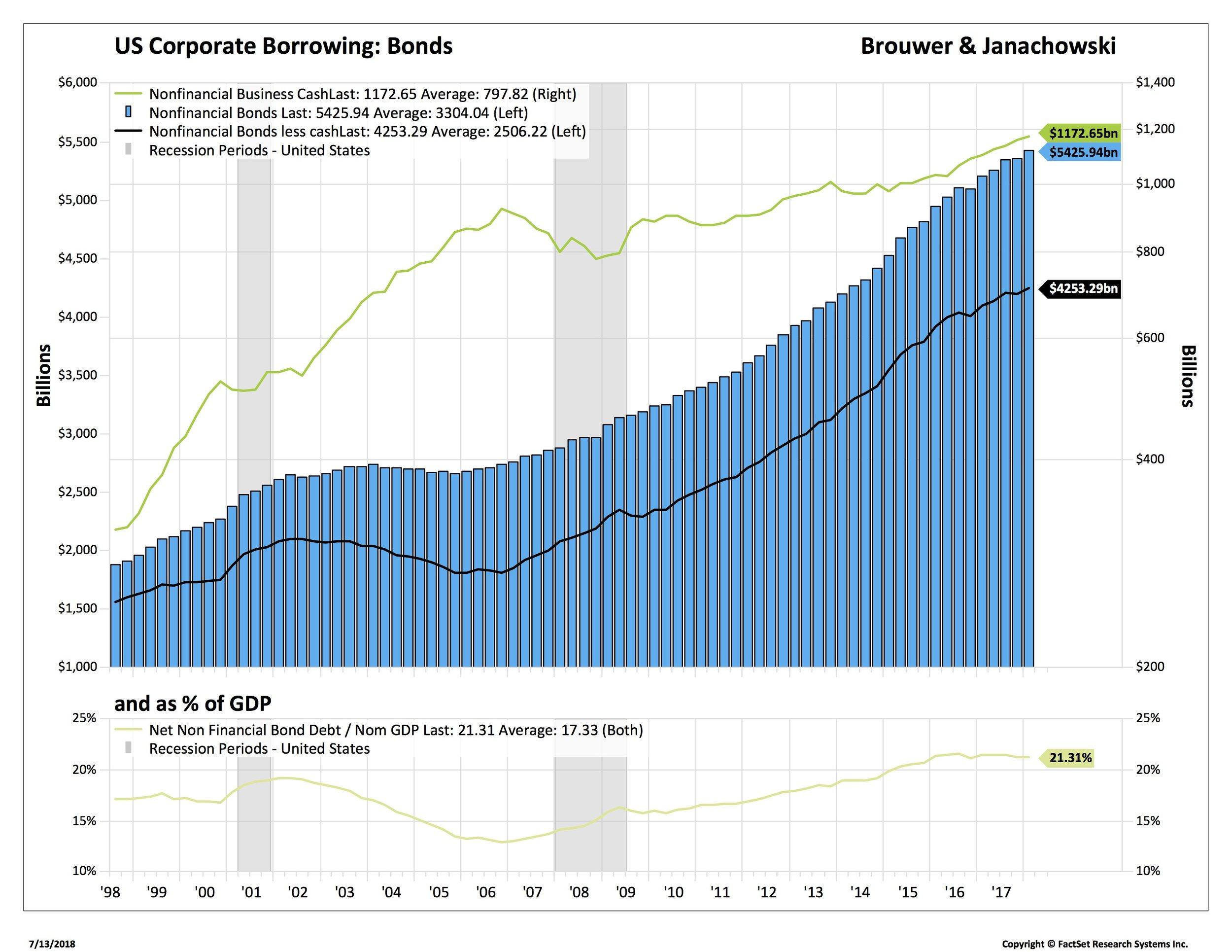 1 non fin bonds and cash 2_.jpg