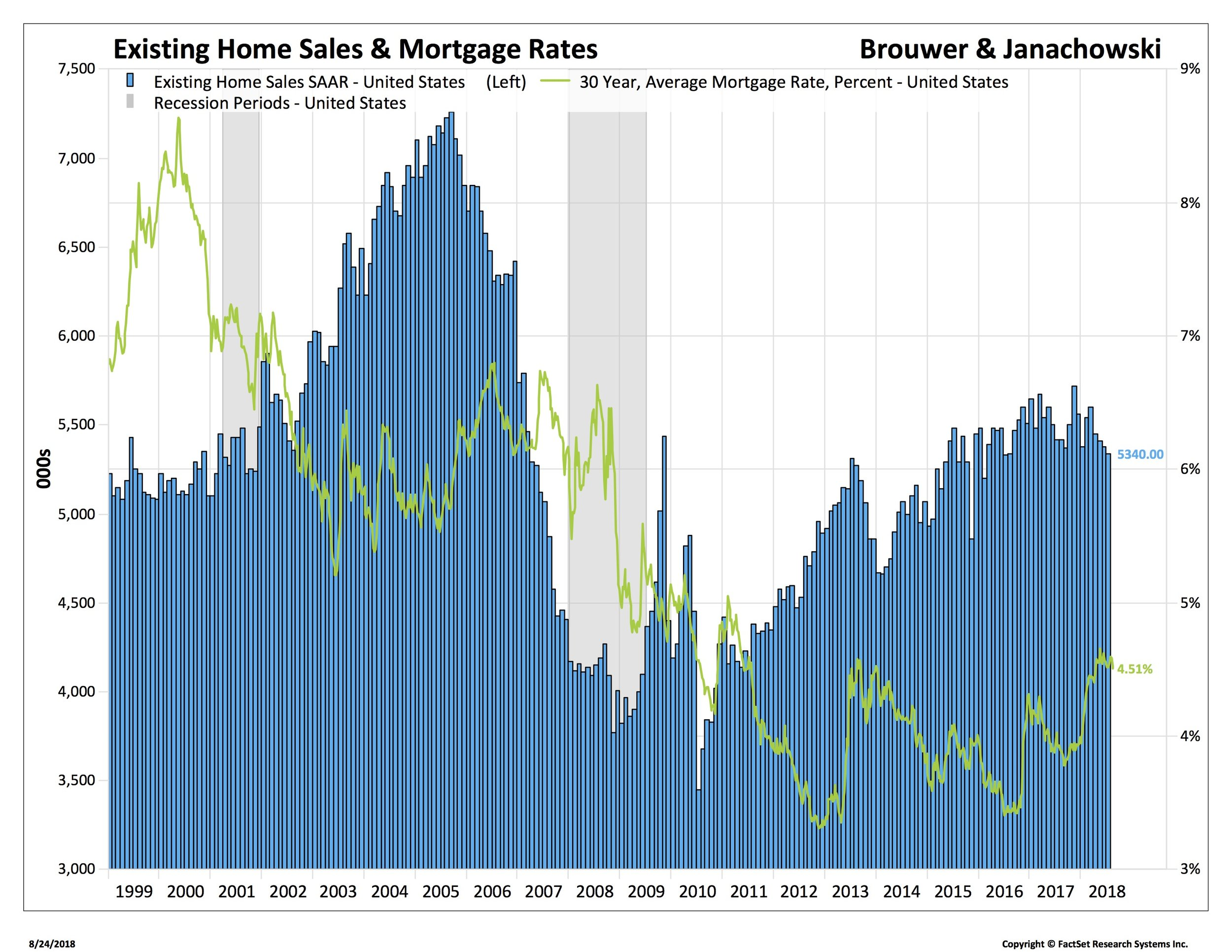 3 US - Existing Home Sales SAAR_BKI-USA.jpg