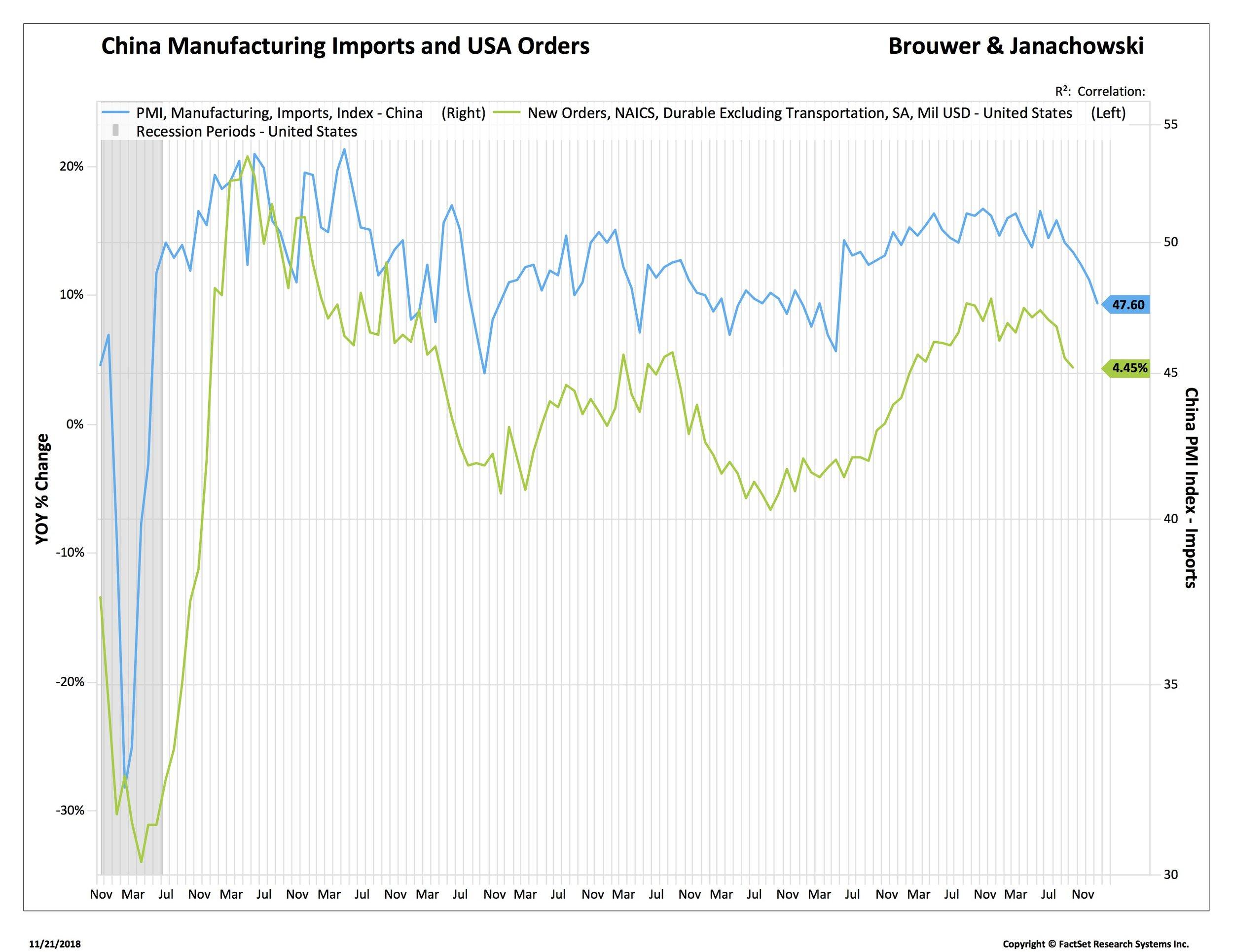 1 china pmi and USA goods_AAPL-USA.jpg