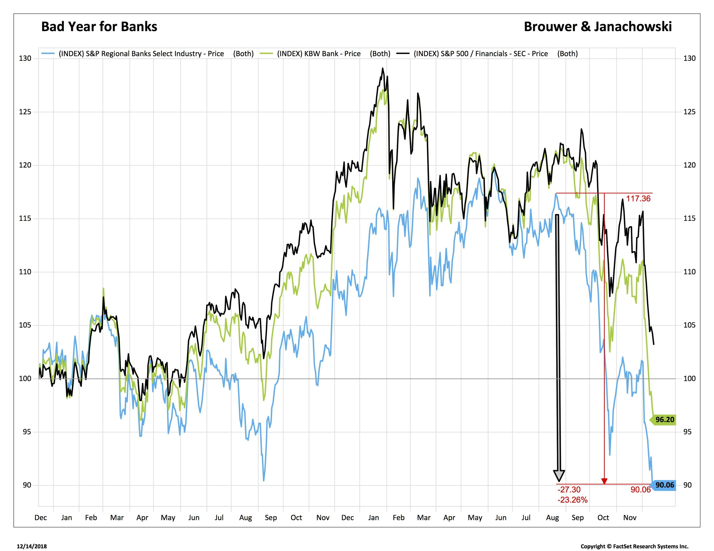 4. Financials and Banks_SPSIRBK-CME.jpg