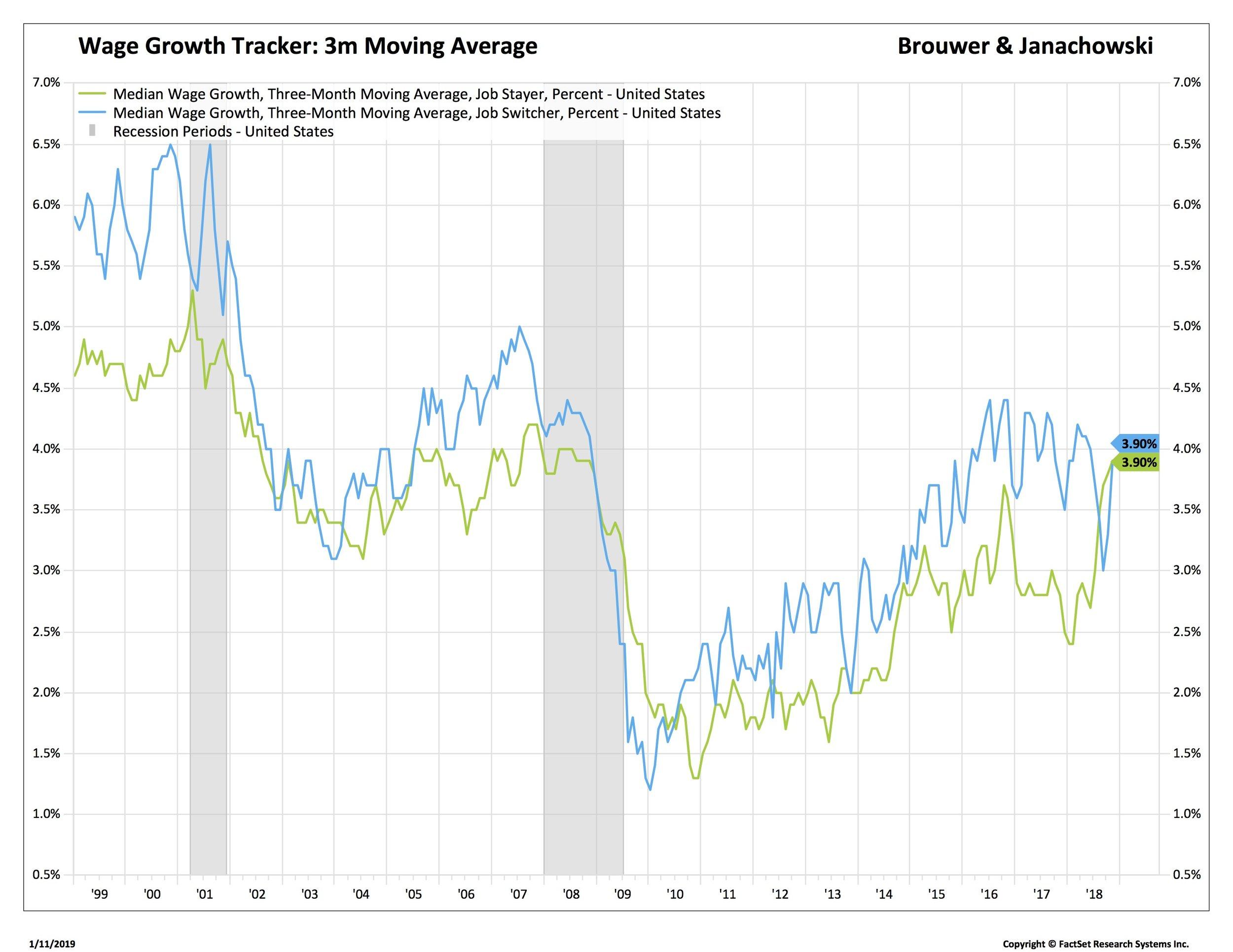 2. Atlanta Fed Wage Growth 2_.jpg