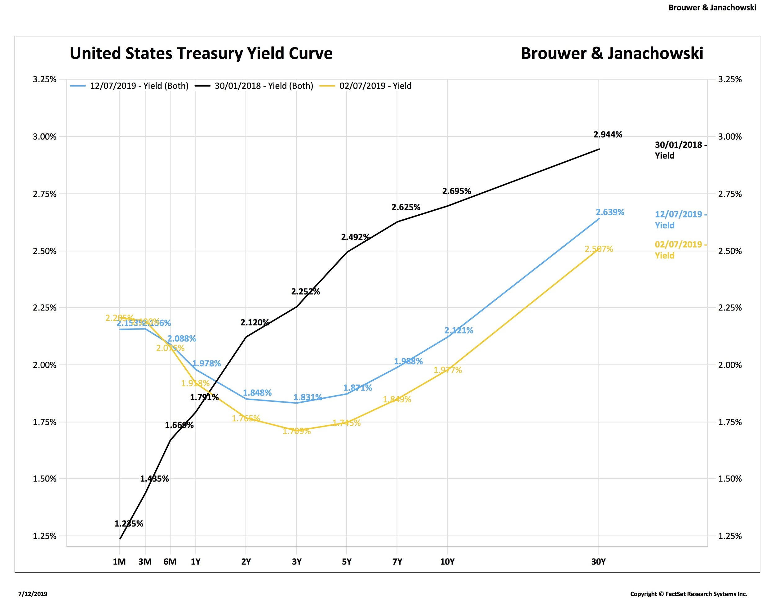 3. us curves 3  good one 2_TRYUS-FDS.jpg
