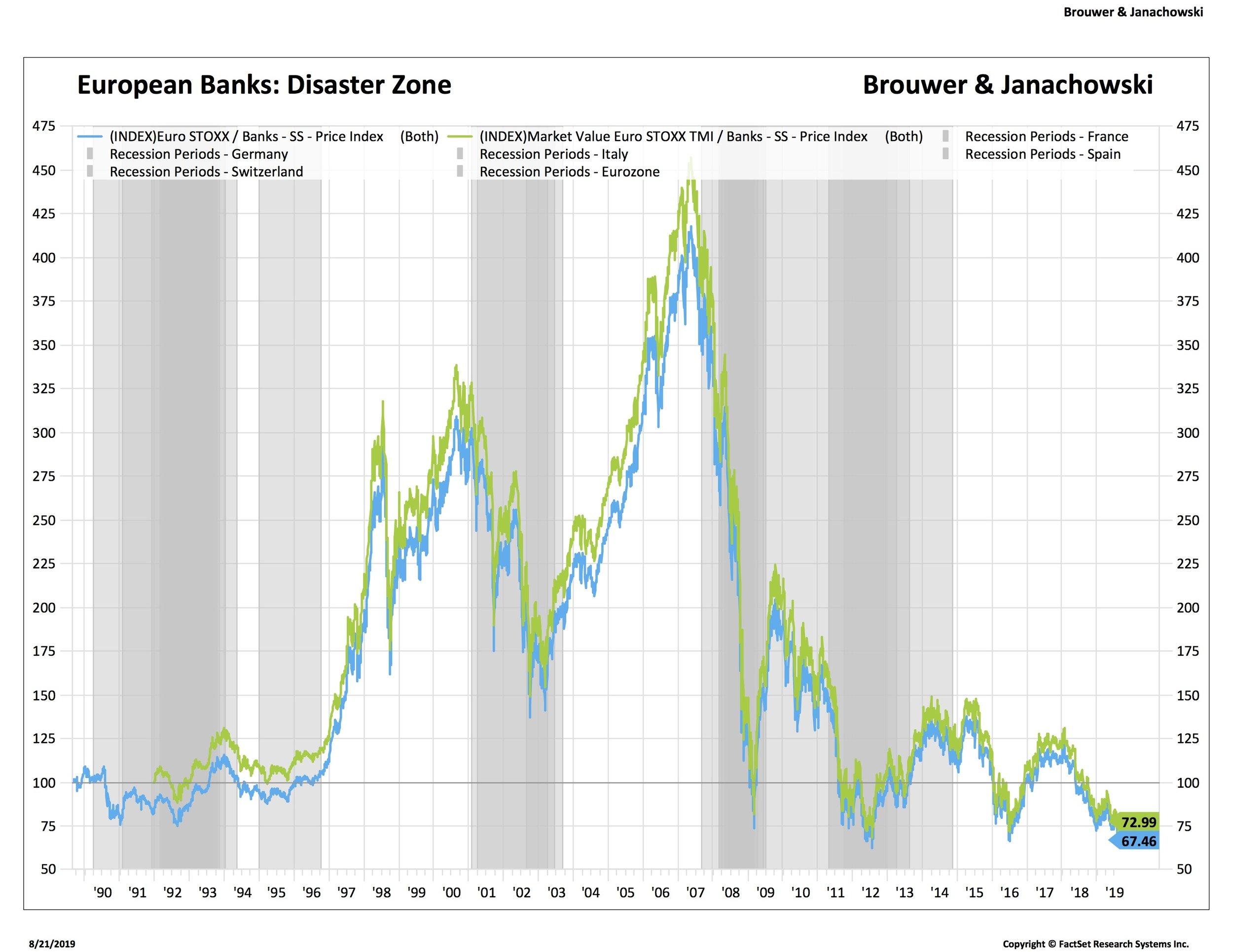 1 Euro bank index_.jpg