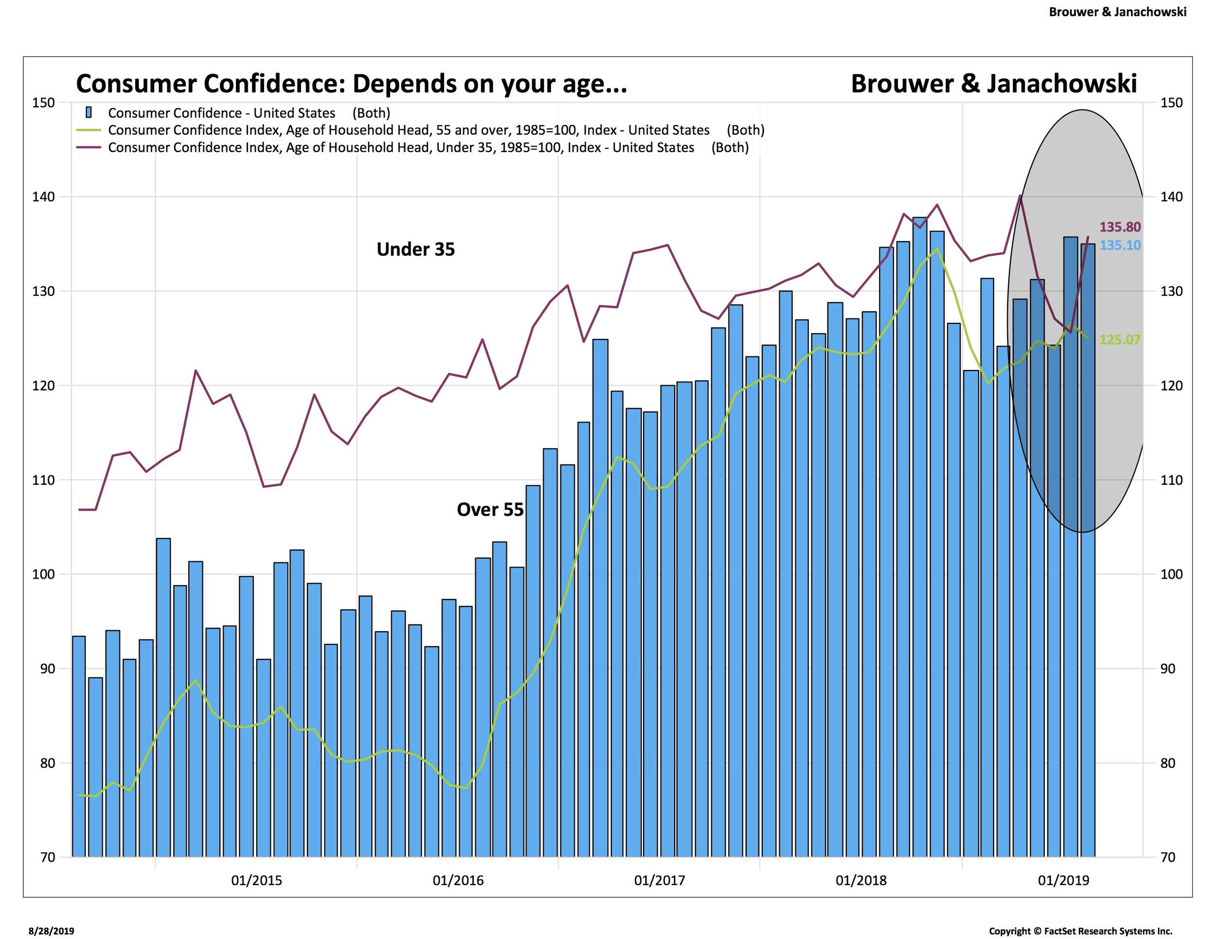 1 US - Consumer Confidence_.jpg