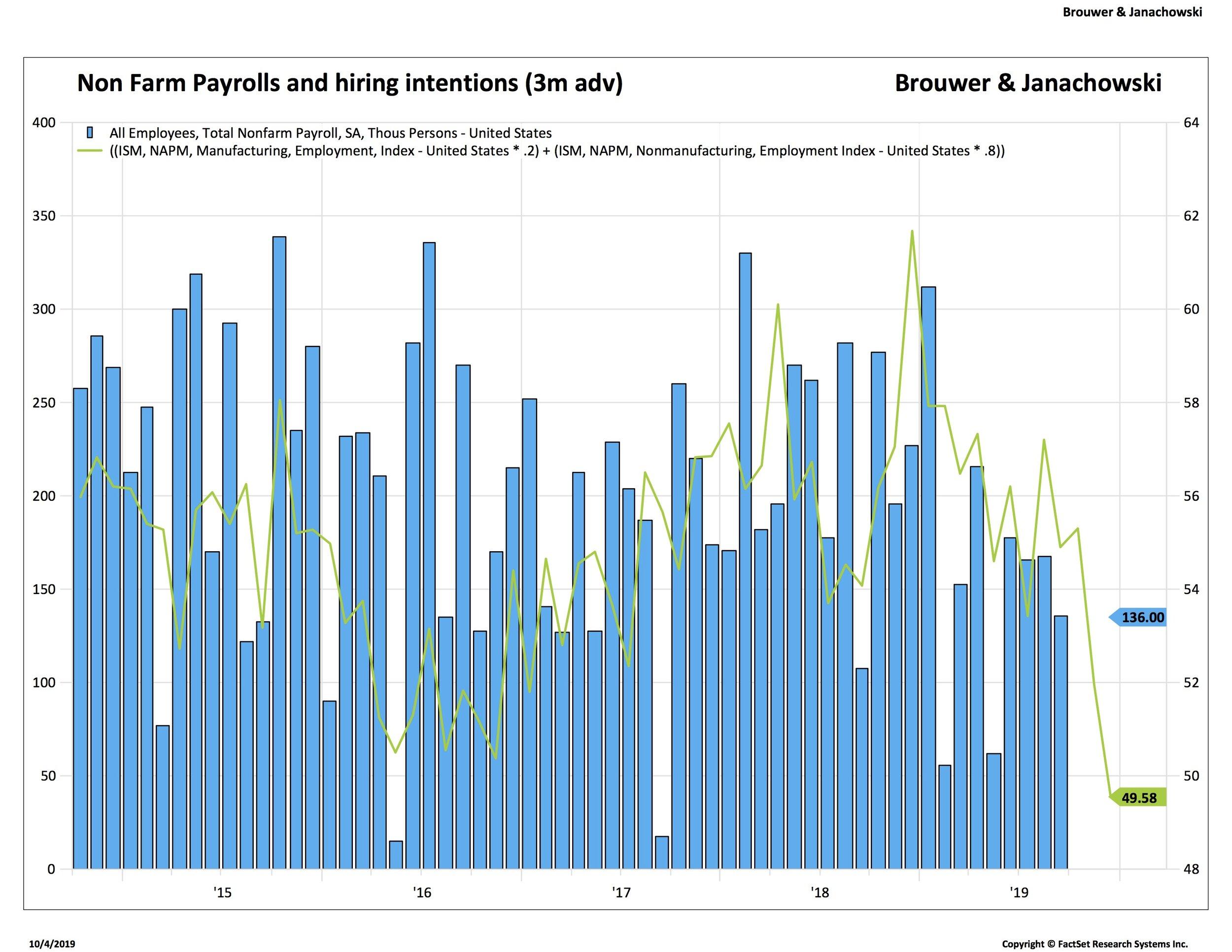ism employment_.jpg